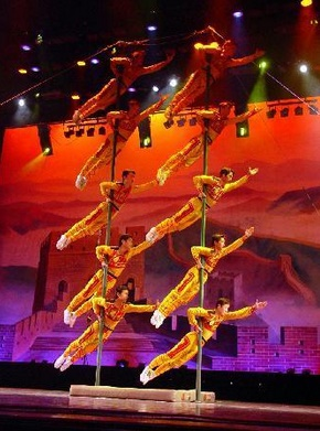 The Acrobats of China